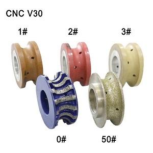 CNC profiling wheel