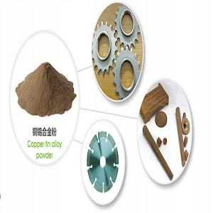 Copper tin alloy powder